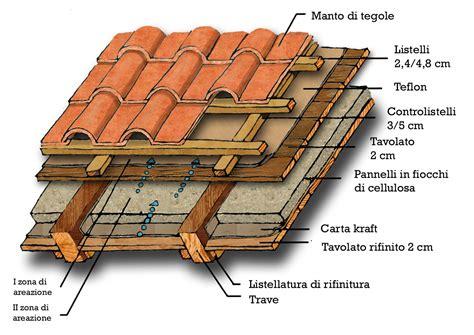 Come Costruire Un Tetto A Una Falda by I Tetti Faidanoi It Costruzioni Ristrutturazioni