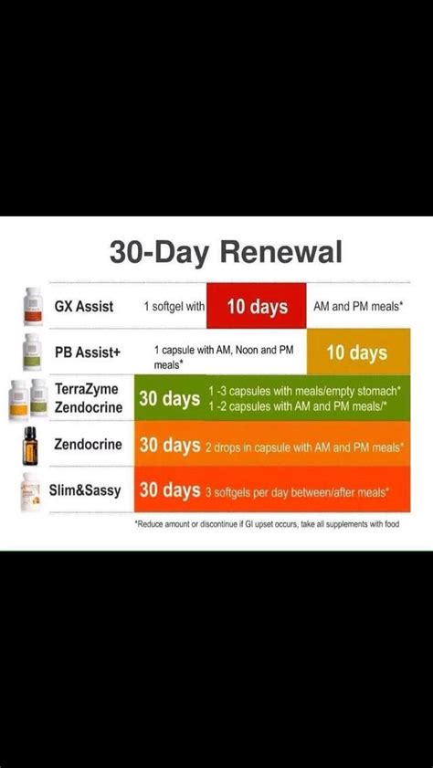 Doterra Cleanse And Detox Regimen by 48 Best Doterra Essential Oils Images On