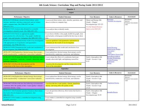 common performance standards curriculum map science curriculum map grade 6