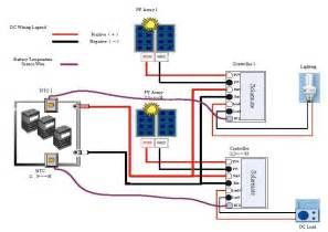 Home Solar Power System by Home Solar Panel System Design How To Solar Power Your Home