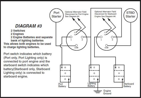 perko switch diagram boat battery switch wiring diagram efcaviation