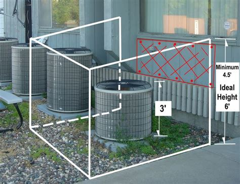 best 25 hide air conditioner ideas on fencing equipment outdoor trash cans and