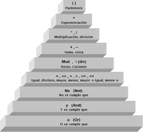 operadores de cadenas en php operadores l 243 gicos javascript relacionales igual