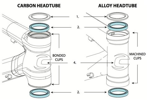 bmx headset diagram bicycle headset parts diagram wiring and parts diagram