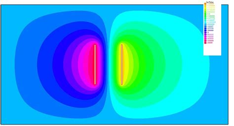 parallel plate capacitor method of moments matlab pde capacitance in freefem computational science stack exchange