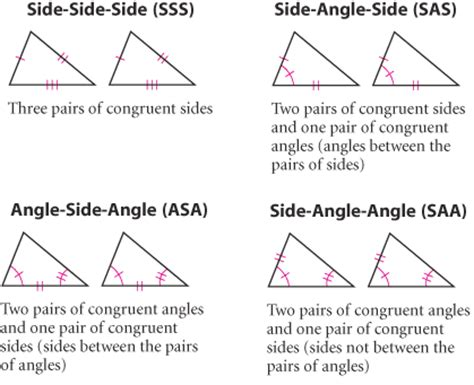 Sss Sas Aas Hl Worksheet by Geometry 4 2 Triangle Congruence Sss Sas Aas Hl