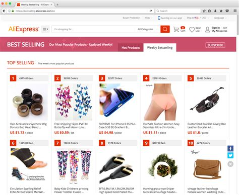 aliexpress online a beginner s guide to aliexpress data scraping and mining