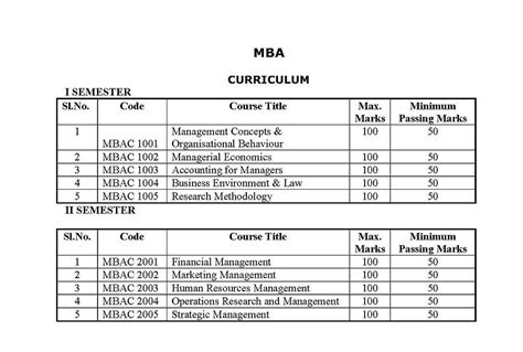 Lmu Mba Schedule by Mba Loyola Pondicherry 2018 2019 Student Forum