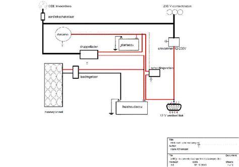 badkamer ventilator accu techniek
