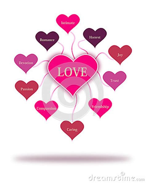 images of love latest love words concept stock images image 30060764