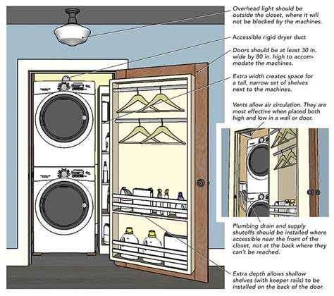 Washer Dryer Closet Dimensions by Laundry Closets Homebuilding
