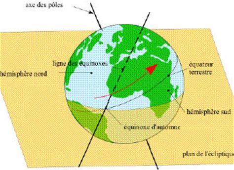 Grande Plante D Intérieur 2933 by Scenery Pictures 233 Quinoxe De Printemps Explication