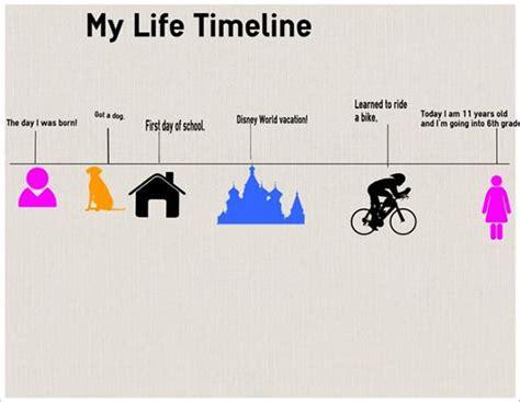 9 timeline templates for kids free sle exle