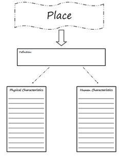 five themes of geography graphic organizer pdf five themes of geography worksheet worksheets