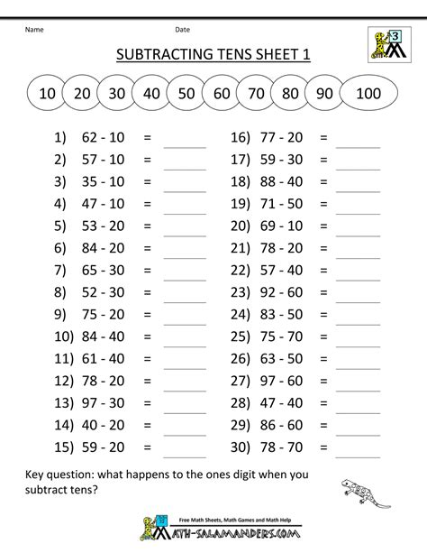 Third Grade Addition And Subtraction Worksheets by Third Grade Subtraction Worksheets