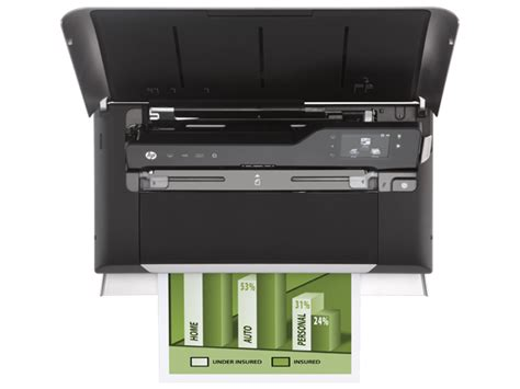 Hp Officejet 150 Mobile All In One Printer L511a itholix hp officejet 150 mobile all in one printer l511a cn550a