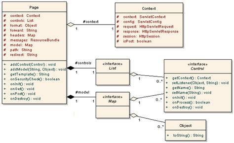 file click class diagram png wikimedia commons