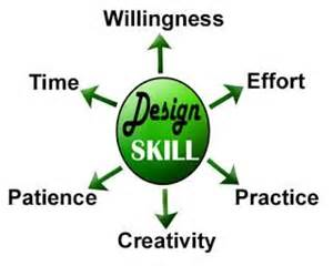 skills required for being graphic designer