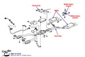 Exhaust System Components Diagram 1987 Corvette Exhaust System Parts Parts Accessories
