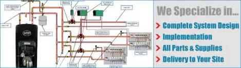 radiant heat hydronic heating high efficiency boilers