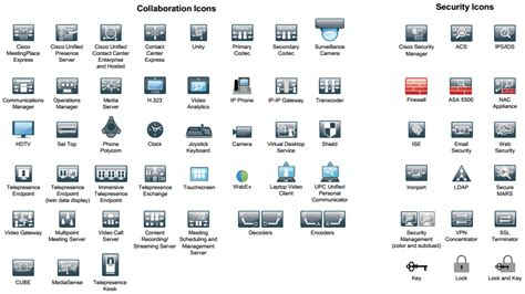 cisco visio stencil 13 cisco visio icons images cisco visio network diagram