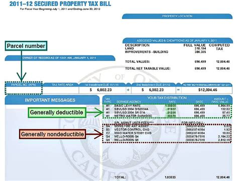 Orange County Ca Property Tax Records Tax Sales Property Tax Sales Orange County Ca