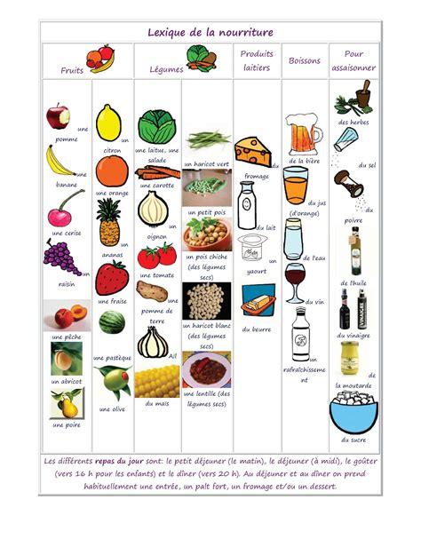 les fran軋is et la cuisine vocabulaire des aliments de la nourriture et de la
