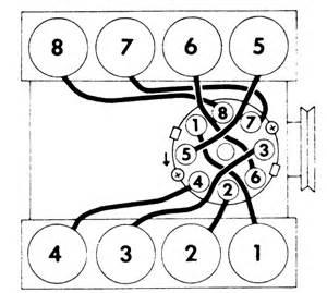 Ford 302 Firing Order 1977 Pontiac Grand Prix 6 6l 4bl 8cyl Repair Guides