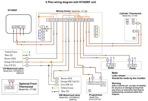 honeywell wiring diagram y plan honeywell free engine