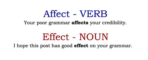 affects meaning effect vs affect what s the difference writing gooder