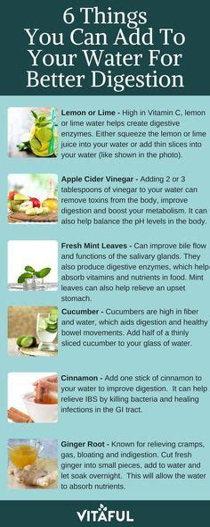 How Should You Keep Detox Water by 25 Best Ideas About Lemon Cucumber Water On