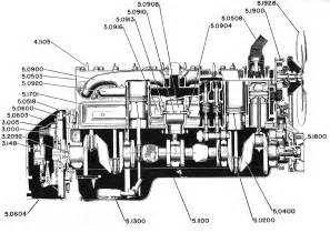 car diagram v8 car free engine image for user manual