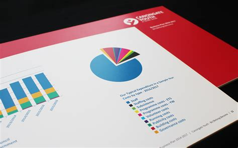 small graphic design business from home graphic design edinburgh your creative communication
