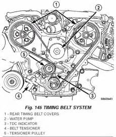 1999 Chrysler 300m Thermostat Location Thermostat Change W Timing Belt Water Change