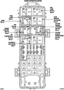 2003 Jeep Wrangler Fuse Box Diagram Fuse Box Diagram For A 2004 Jeep Liberty Box Free