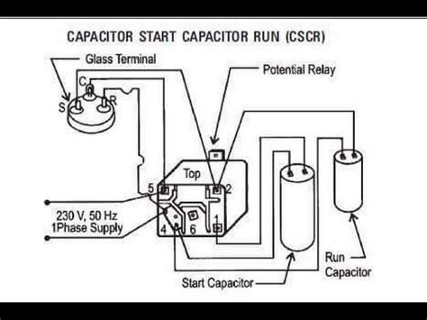o que é um capacitor de partida instala 199 ao de um capacitor auxiliar de partida na central de ar condicionado destrancando
