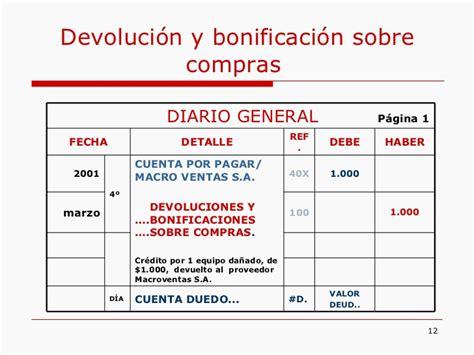 devolucion 2015 afip fechas presentacion devolucion afip mayo fecha