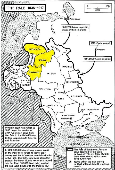 the pale tracing ancestors in the russian pale