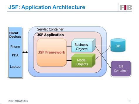 design jsf application unit 07 design patterns and frameworks 3 3