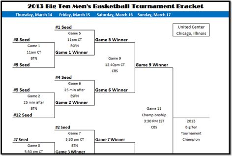 2016 big ten tournament printable bracket search results for may 2013 calendar cute page 2