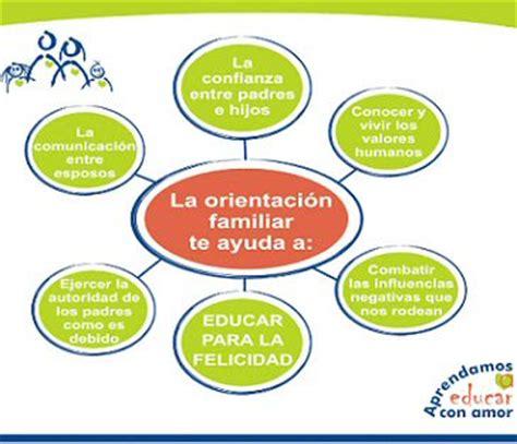 las cadenas familiares familia como sistema social