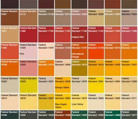 federal color chart images