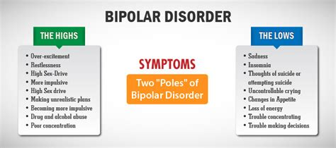 why do i have extreme mood swings bipolar disorder symptoms and facts you should know about