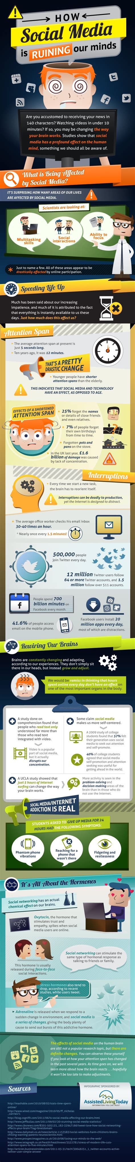 growth of social media infographic search engine journal is social media ruining our minds infographic search