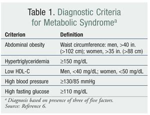 weight management articles 2017 metabolic risk factors and recommendations