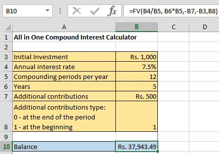 Formula To Calculate Compound Interest In Excel Worksheet How To Calculate Compound Interest Compound Interest Excel Template