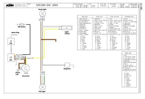 ktm xc wiring diagram wiring schematic diagram