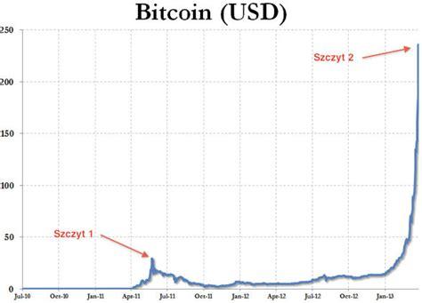 bitcoin ke dollar 1 bitcoin to usd transfer bitcoin ke perfect money