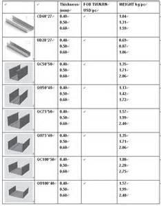 Metal stud sizes dimensions