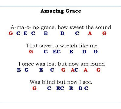 tutorial piano amazing grace piano lessons for kids favorite places spaces